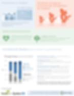 QC Infographic v3-03.png
