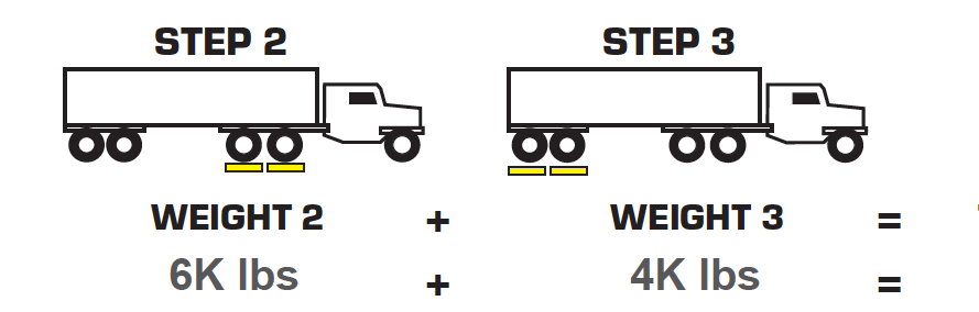 How to weigh a big rig with 4 Tuf-pads