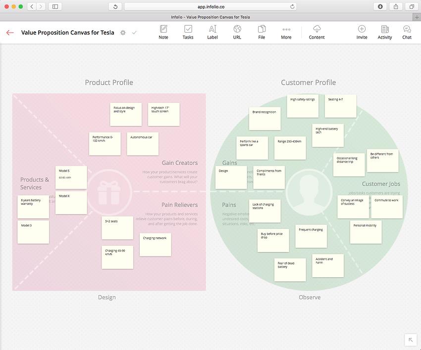 infolio-value-proposition-canvas-example