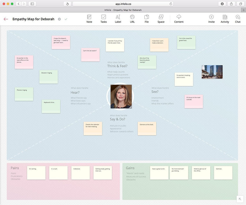 infolio-empathy-map-template-example.jpg