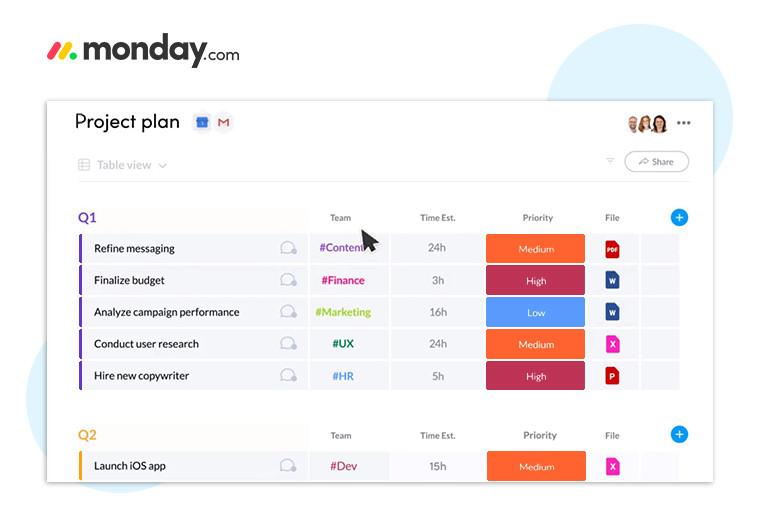 Monday for Project and Task Management