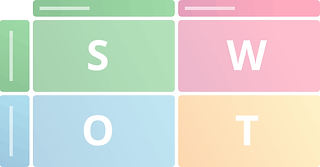 infolio-swot-analysis-large.png_768x400-