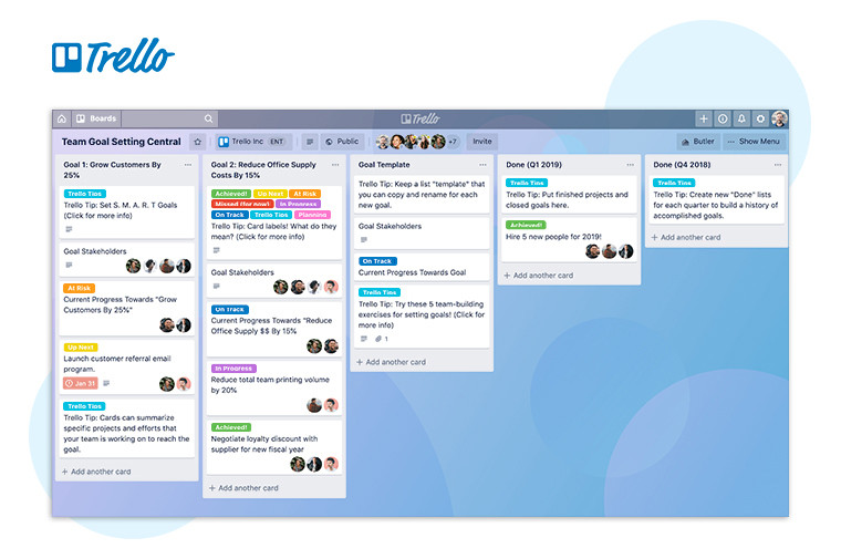 Trello for Project and Task Management
