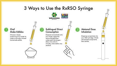 RxRSO Insert graphics Syringe- 3 ways of