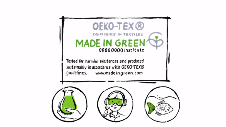 oeko-tex_madeingreen