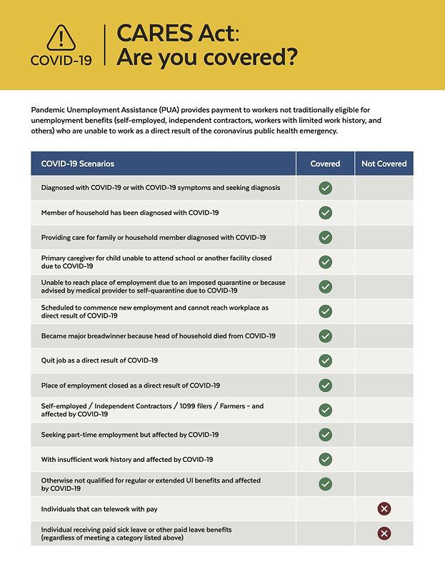 cares_act_unemployment_checklist_0.jpg