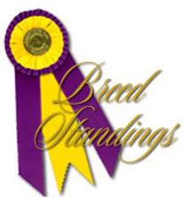 Chambray Best In Show & Best Of Breed winners