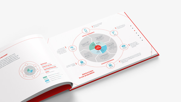 Brandbook Design
