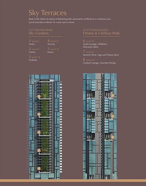 8-St-Thomas-SKy-Terrace-Section.jpg