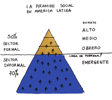 piramide_social.jpg