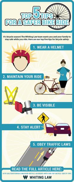 WL-Bike-Infographic