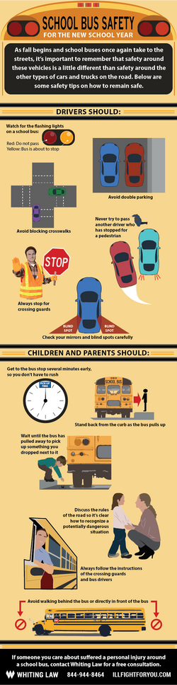 WL-Bus-Safety-Infographic