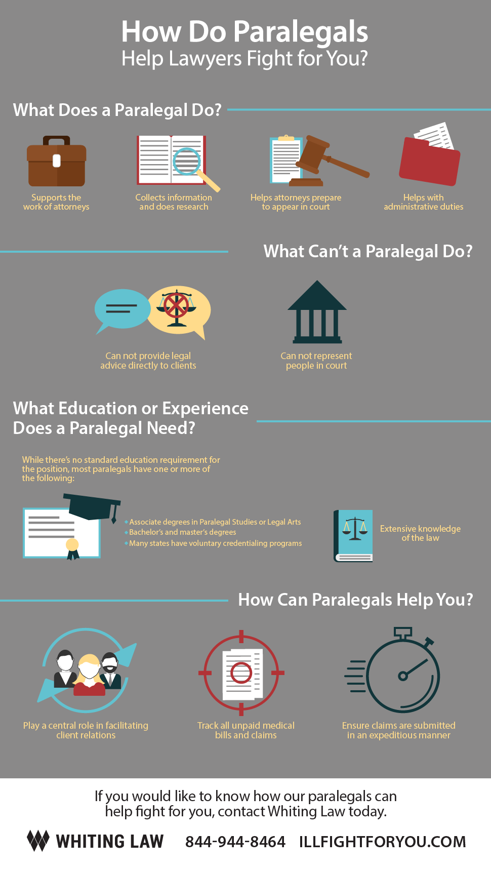 How-Do-Paralegals-Helps-Lawyers-fight-Fo