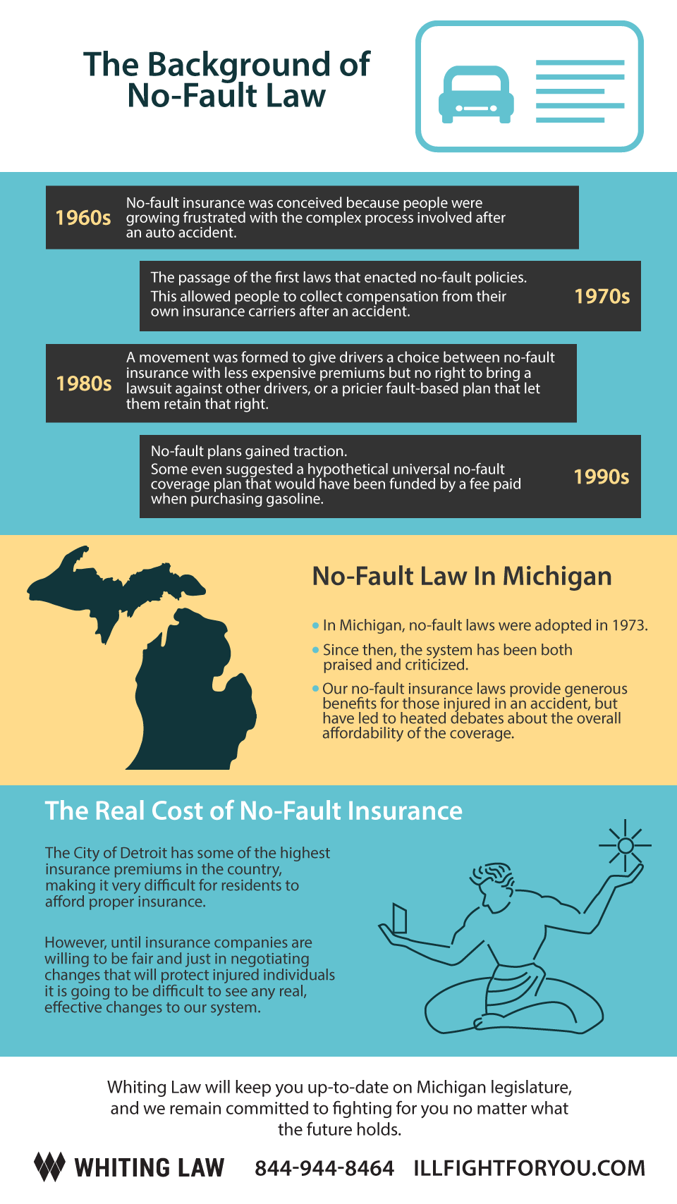 The Background of No-Fault Law