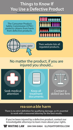 Things to Know If You Use a Defective Pr
