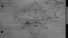 Derfor går mange ægteskaber i opløsning (numerologisk set)