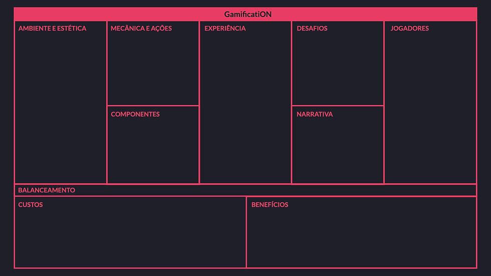 Framework   GamificatiON