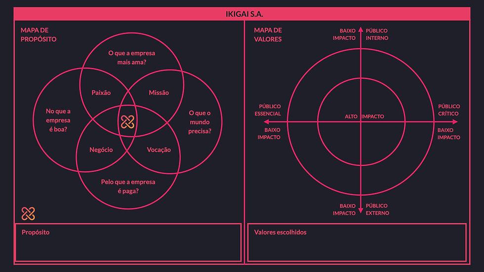 Framework | Ikigai S.A.