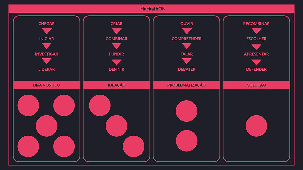 Framework | HackathON