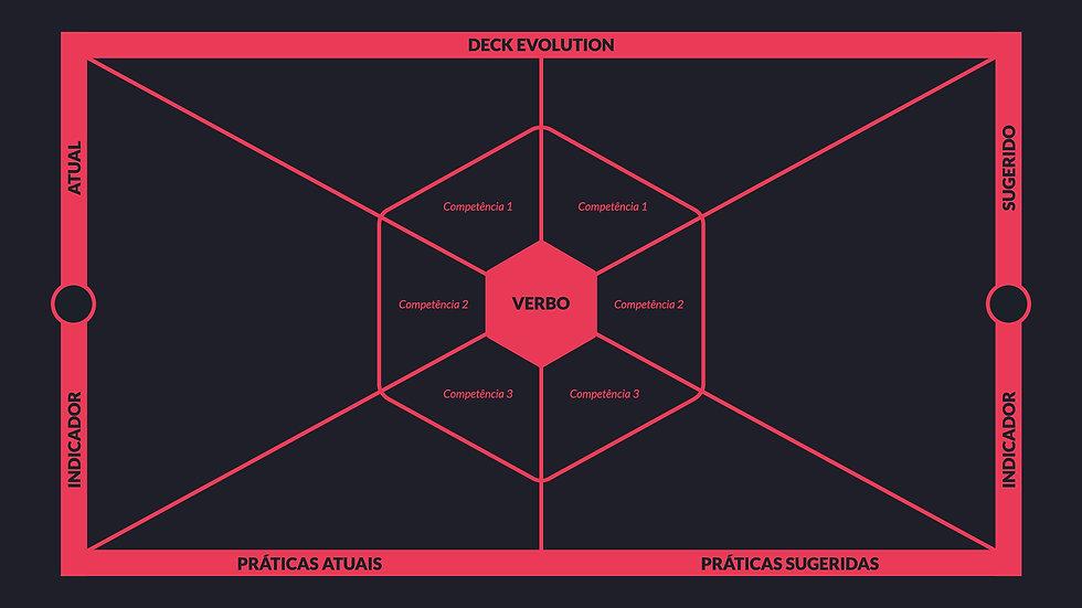 Framework | Deck Evolution