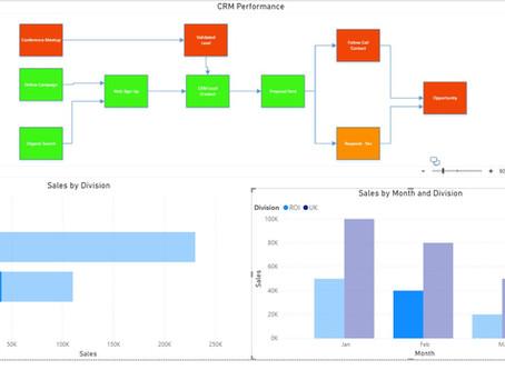 Creating Visio Visuals in PowerBI - Lightning Talk Companion Blog