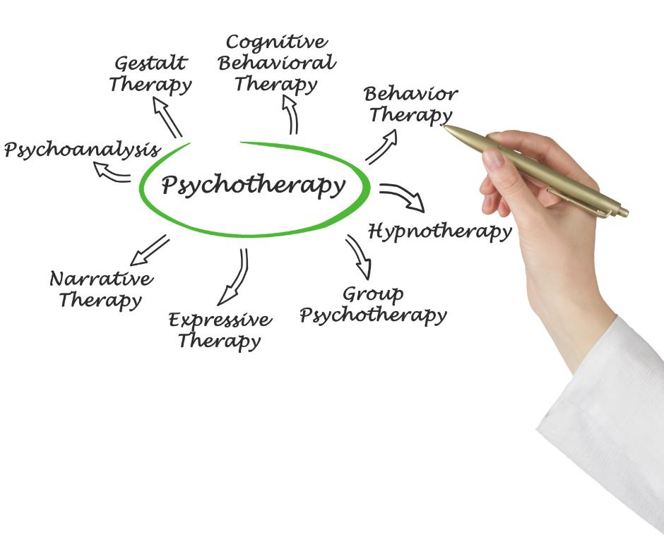 psicoterapia ramas