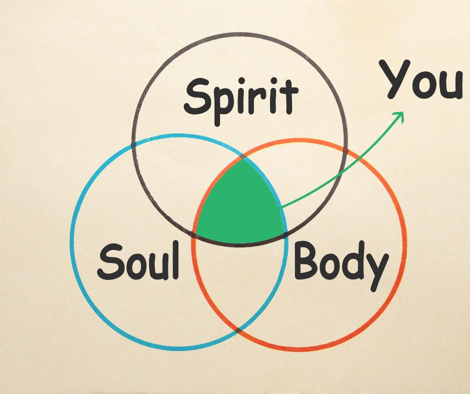 Qué es la psicoterapia corporal, terapia psicocorporal o terapia corporal