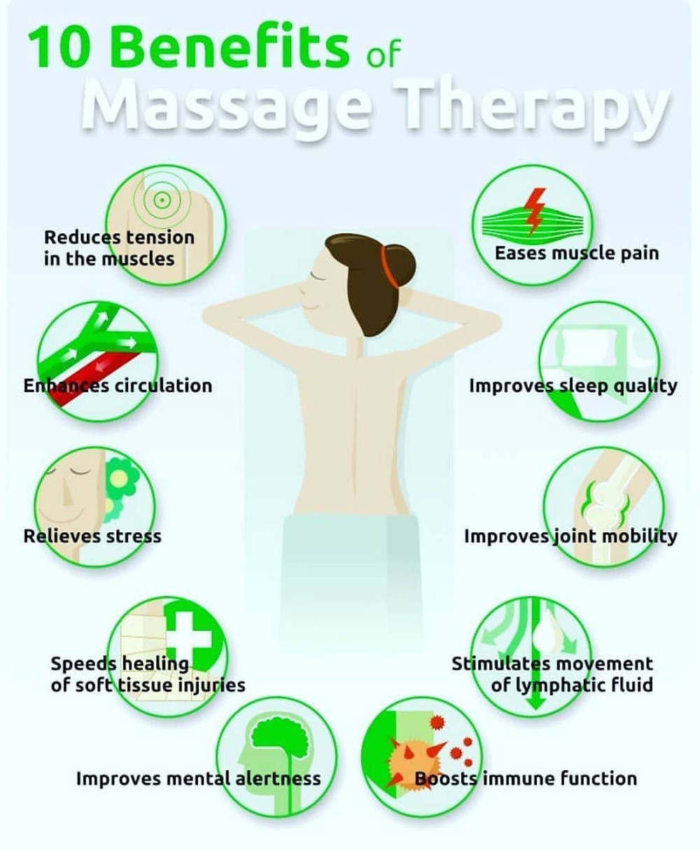 10 Benefits of Sports Massage in Skegness