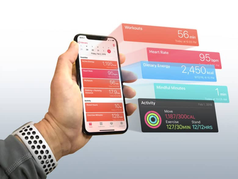 Apple Watch Apple Health Features