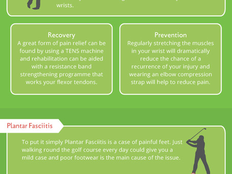 Infographic: Top 5 Golf Injuries