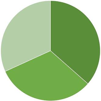 Finanzierungsquellen_Grafik.png