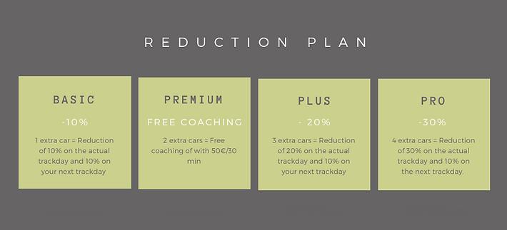 reduction plan.png