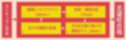 個別指導コース右上の表.JPG