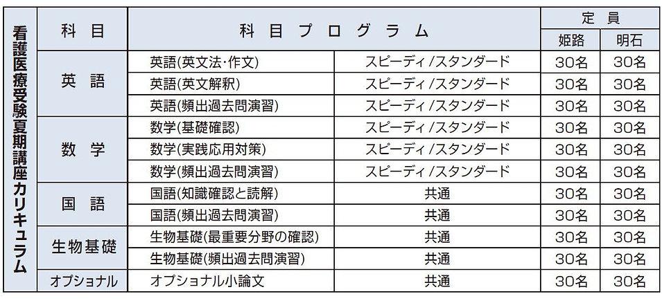 裏面定員カリキュラム.JPG