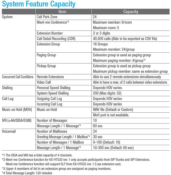 HTS_capacity.PNG