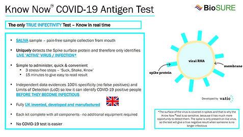Antigen Test - Know Now