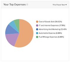 Expense Graph.png