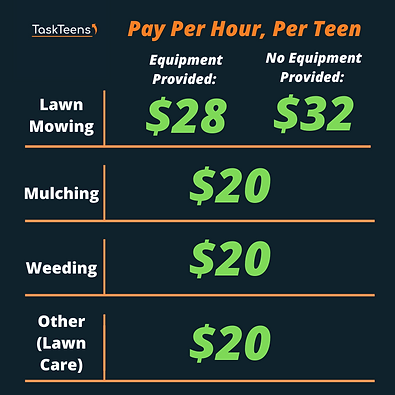 New TaskTeens Pay Chart.png
