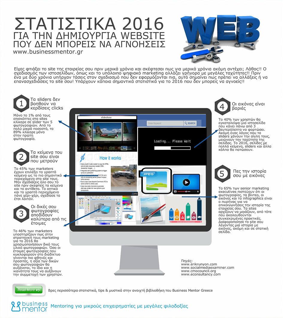 website building infographic
