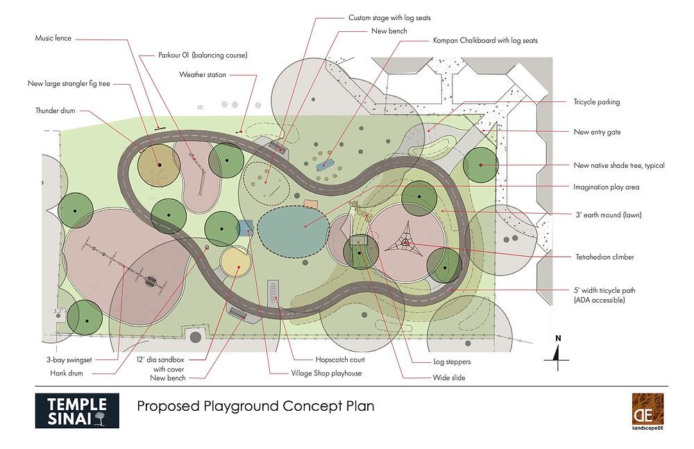 Concept Plan for Gan Sinai's New Playground