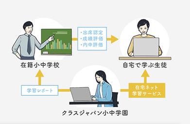 成績評価イラスト.jpg