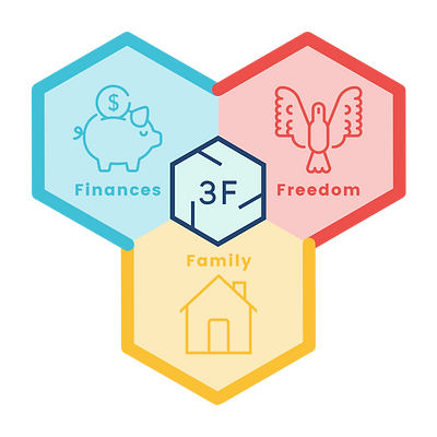 3F Logo3.png