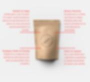 formato movil branding.png