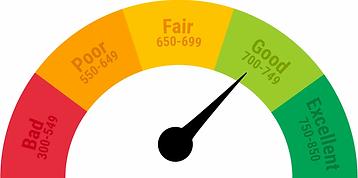 Credit-Scale.webp