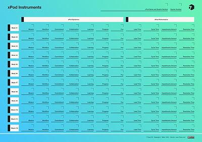 7 Flows xPod Instruments
