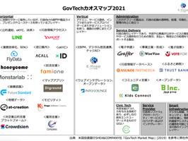 「GovTechカオスマップ2021」を公開~行政DX推進に重要なポイントとは?~