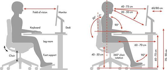 smow-planungsthemen-buero-ergonomie-graf