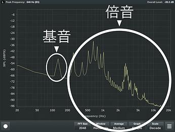 基音と倍音の図.png