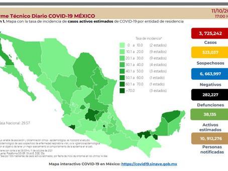 México registra en las últimas 24 horas 2 mil 7 casos confirmados de Covid-19