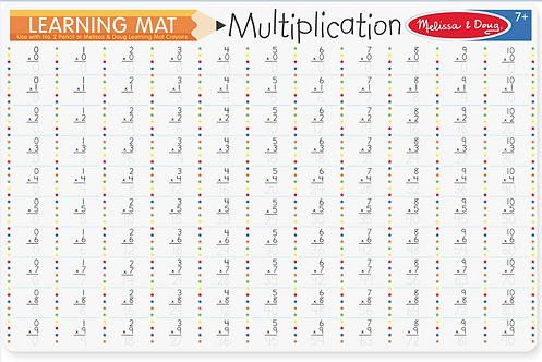6 Plantillas de Multiplicación para Resolver